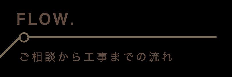 御依頼までの流れ | CRAFT WORKS. | 株式会社CWT | クラフトワークス | 新築、店舗、住宅、マンションのリフォーム・リノベーション | 福岡県北九州市